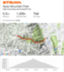 Apex Mountain Park