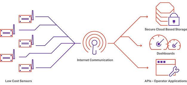 Internet_communication.JPG