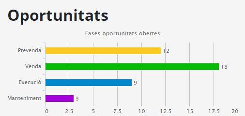 Oportunitats-ESCIO.JPG