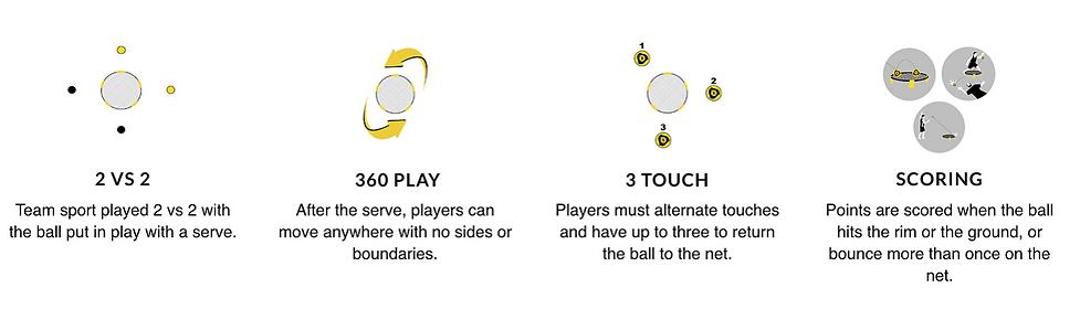 Spikeball Rules