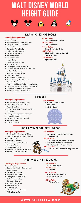 Walt Disney world Height Guide.png