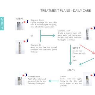 Daily skin care using La Precia