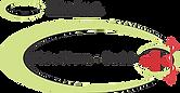 Clínica com diversas especialidades médicas além de exames ocupacionais, Exames  de   Mapa  e  Holter, ECG ( Eletrocardiograma  EEG  (Eletroencefalograma)  Ultrassonografia  Teste ergométrico, tudo em um só lugar, pronto para atendê-lo.