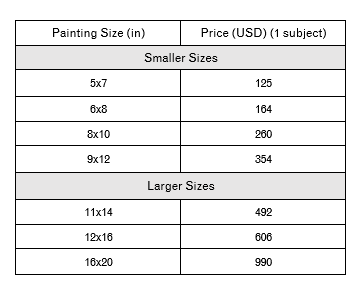 painting prices.png