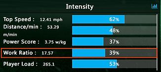 Footwork intensity 2.png