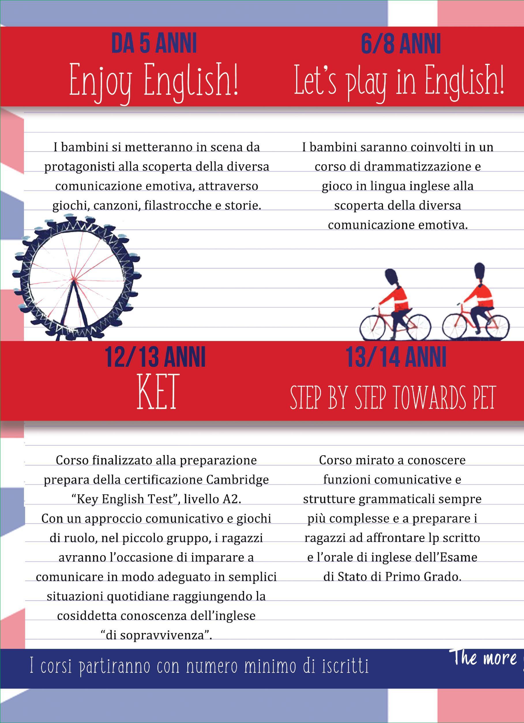 Corsi di inglese, Bologna