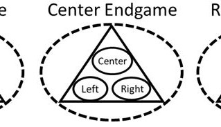 The Framework (And Strategy) Of Left-Center-Right Politics