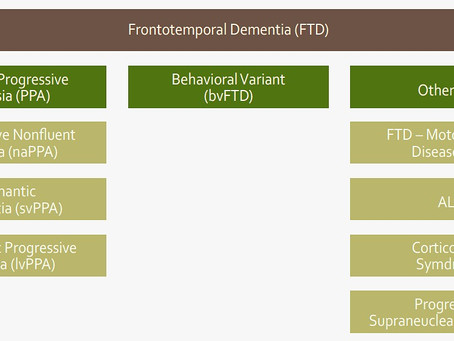 Are There Different Types of Frontotemporal Dementia? Yes