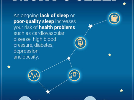Sleep + Fatigue = Cognitive and Memory Difficulties