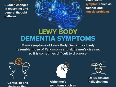 Cognitive Problems in Lewy Body Dementia