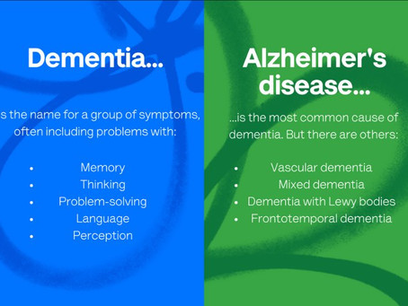 Is there a difference between Alzheimer's and Dementia?