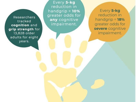 Lack of Grip Strength and Cognitive Problems