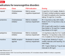 Are there medications for Alzheimer's disease?
