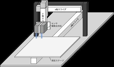 VG2020-XYZ シリーズ