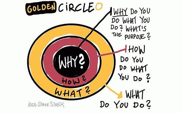 agencia-life-the-golden-circle.jpg