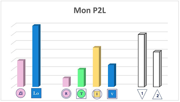 Mon P2L - 3.JPG