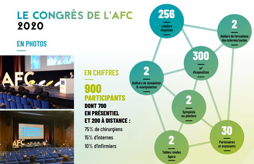 AFC-congrès-2021-Partenaire