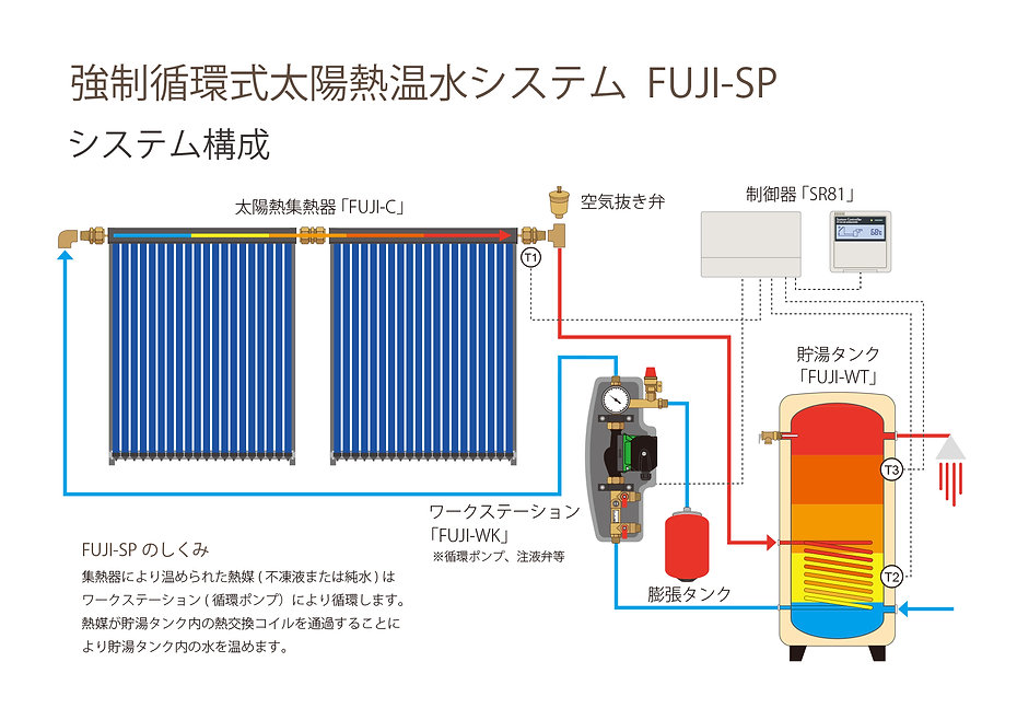 Catalogue_Fujisol_SP-7.jpg