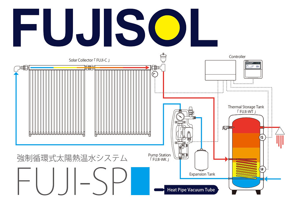 Catalogue_Fujisol_SP-1.jpg