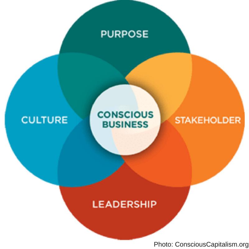 Conscious Business Graph