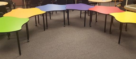 Astro tables