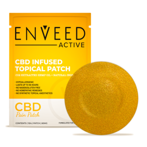 CBD INFUSED TOPICAL WELLNESS PATCH