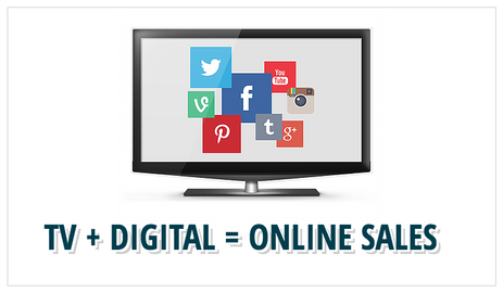 How to Boost Online Sales with a TV and Digital Marketing Mix