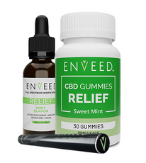 CBD for Pain Relief, Aches & Pains.png