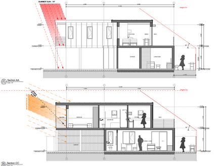 Energy efficient architectural design principles