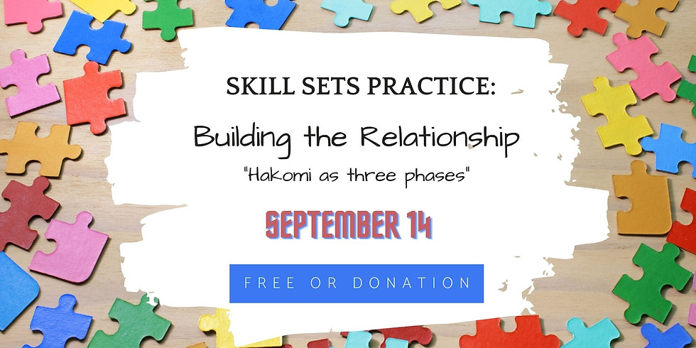 Skill sets practice: Building the Relationship (Phase 1)