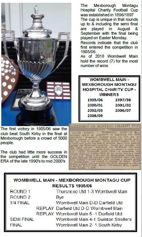 wombwell history.jpg
