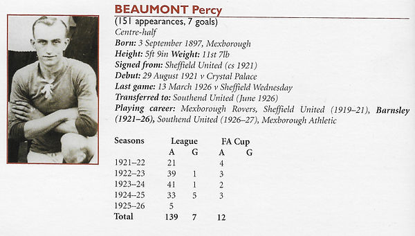 Percy Beaumont 1.JPG