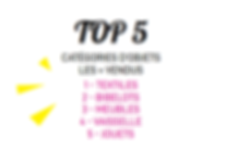 chiffres-2018-Top-5.png