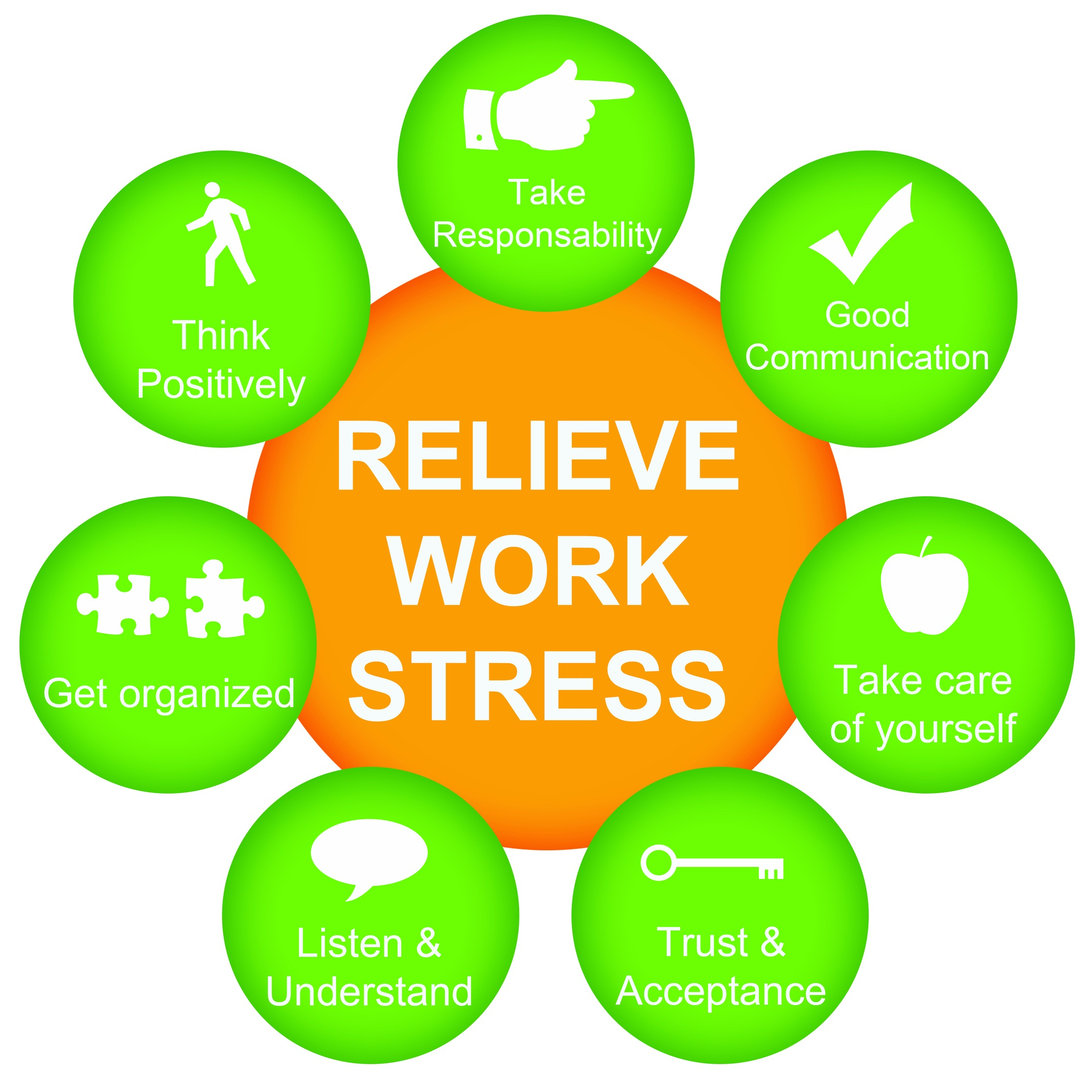 The Stress In Workplace Clip Art Cliparts