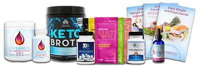 Metabolic Reset Products and Guides.png