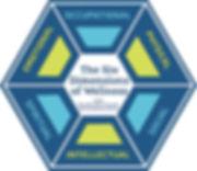 6DimensionsModel_NWI_300.jpg