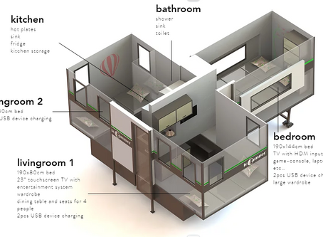 TWO WAYS to use: Stand-alone apartment