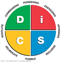 Everything DiSC Work of Leaders Map.png