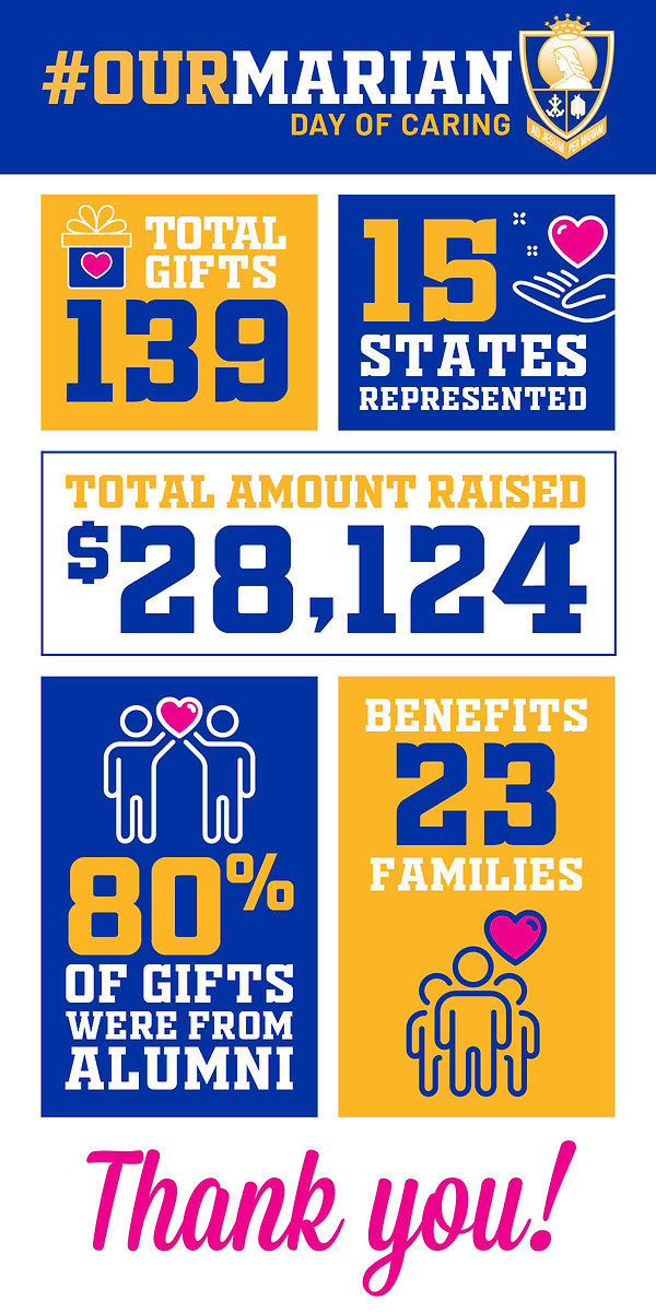 Marian Day of Caring Infographic.jpg