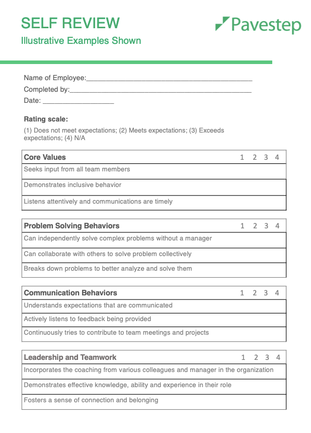 Self review template
