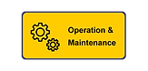 oms_operation_and_management_consultancy
