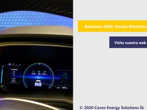 [Estadísticas] Los 5 coches eléctricos más vendidos en 2020