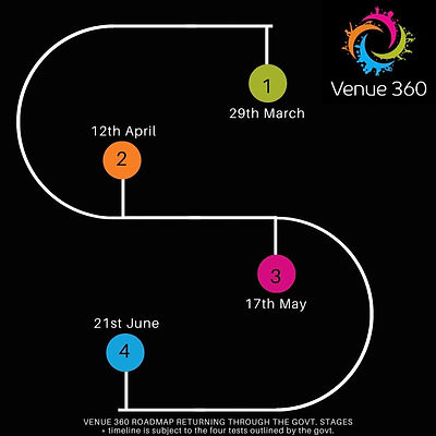 venue360-covid-guidelines3.jpeg