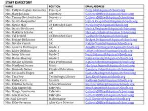 2021-2022 Cathedral Staff Directory
