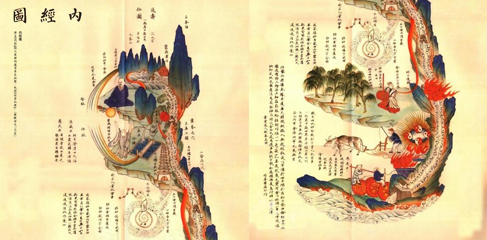 Qi Gong / Tai Chi (Tai Chi ist eine Form von Qi Gong) ist eine tausendjährige chinesische Bewegungskunst. Diese basiert auf Übungen die nach bestimmten Prinzipien in einer festgelegten Reihenfolge, der sogenannten Form, ausgeführt werden.