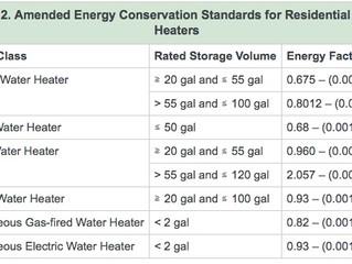 New Water Heater Efficiency Regulations Effective April 16, 2015