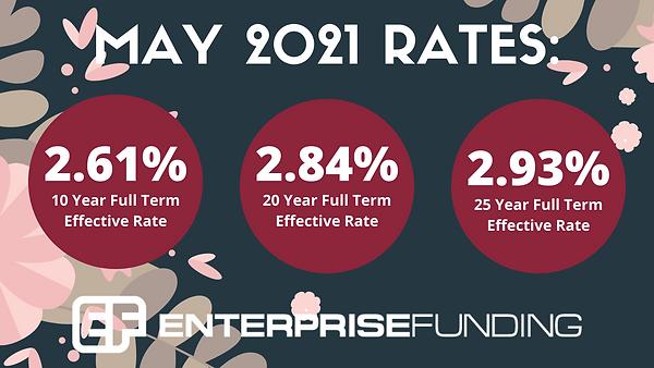 may-rates-sba-504-loan-loans-enterprise-