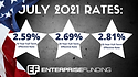 July-2021-rates-sba-504-loan-enterprise-funding-commercial-loan-lending.png