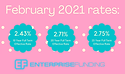 february-rates-sba-504-loan-loans-enterp