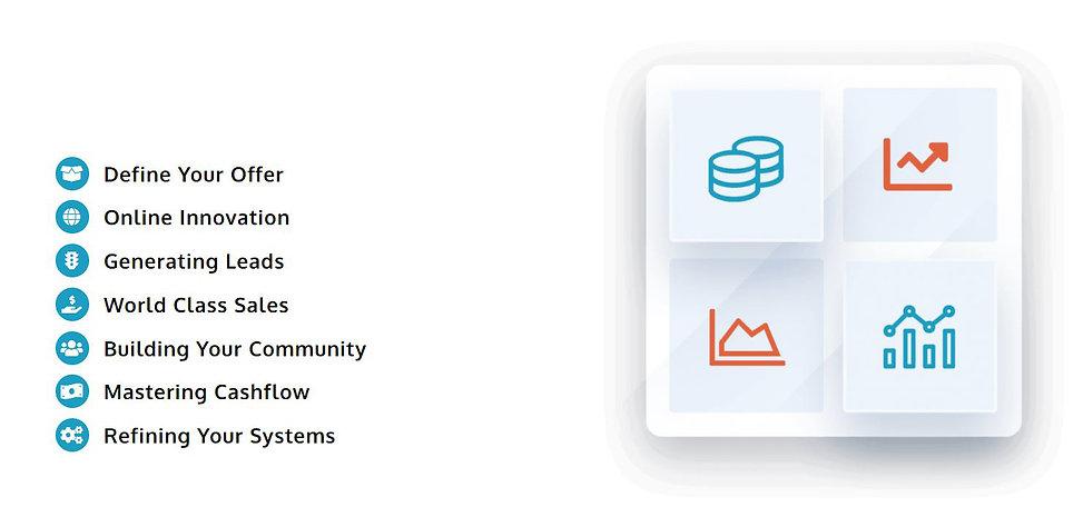 7-step framework.JPG
